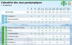 Le calendrier de diffusion des jeux paralympiques 2016